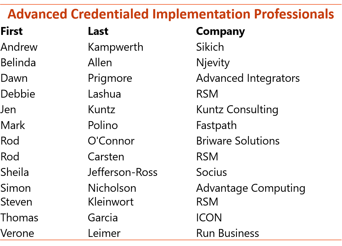 advanced-cred-implemtation-professionals