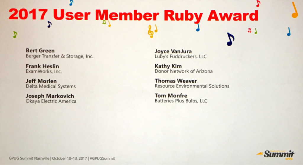 GPUG 2017 Ruby Awards