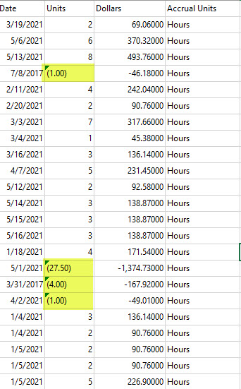 Snipped from Excel of the issue. The Units column shows some values right justified, which Excel recognized as numeric, while other values that contained negatives were exported as string values.